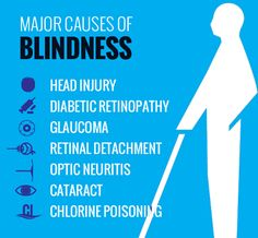 #Blindness can affect people from all backgrounds and of all ages. Help us to change their lives. --» www.feelipa.com