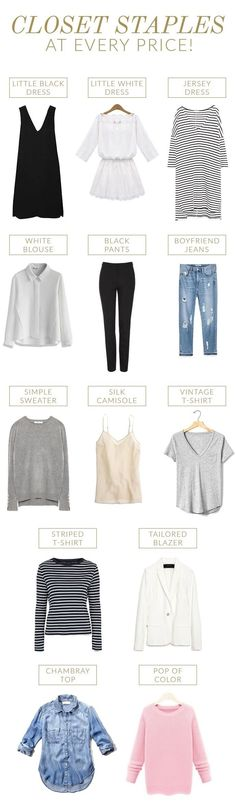 Great ideas for shopping and staying on a budget. Basics for every budget! ($50, $100, $200):