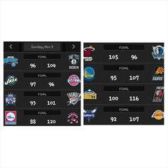 Day 13. . #Magic 96-104 #Nets. Bojan Bogdanovic 22pts 6rebs. Nikola Vucevic 27pts 12rebs.  . #Jazz 97-96 #Pistons. Derrick Favors 16pts 12asts. Brandon Jennings 23pts 5asts.  . #76ers 88-120 #Raptors. DeMar Derozan 24pts 6rebs. Tony Wroten 18pts 5asts.  . #Kings 93-101 #Thunder. Reggie Jackson 22pts 6asts. Rudy Gay 23pts 10rebs 6asts.  . #Heat 105-96 #Mavs. Luol Deng 30pts 5rebs 4asts. Chris Bosh 20-10rebs. Dwyane Wade 20-10asts. Monta Ellis 23pts 5asts.  . #Warriors 95-107 #Suns. Isaiah…