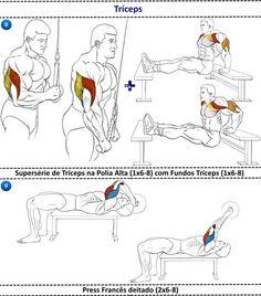 Heavy Duty treino tríceps