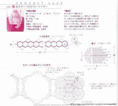 Tour de cou fleurs Diagrammes