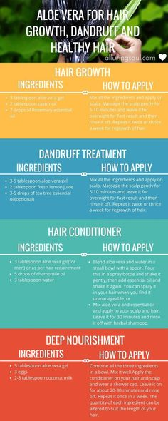 Aloe Vera For Hair growth, Dandruff And Healthy Hair #InfotoHairLossTreatments