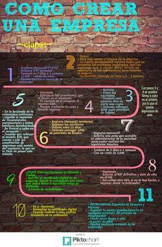 Infografía de como crear una empresa
