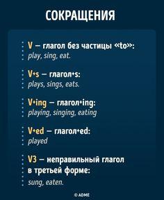 Все, что выхотели знать овременах ванглийском языке