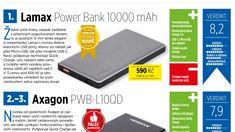 Lamax Power Bank