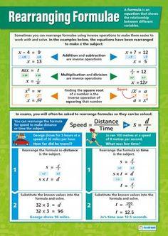 Rearranging Formulae Poster