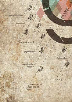 Graphic Design History Timeline Poster | Designer: Vincent Hadi Wijaya | Image 3 of 3