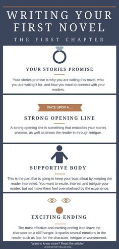 Writing tips, Writing tips for authors, Writing tips novel, Writing tips for teens, Writing tips creative, Writing tips for beginners, Novel planning, Creating a plot, Character development, Editing tips, Self-publishing, Marketing Tips, Author Platform, Facebook for authors, Twitter for authors, Pinterest for authors, Instagram for authors, Writing resources, Fiction, Non-fiction, Fantasy, Romance, Dystopian, History, Thriller, Crime, Sc-fi, Science Fiction, Ya, Young Adult, Genre…