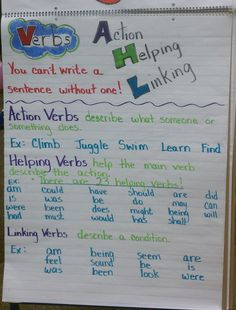 Verbs: Action, Helping, Linking
