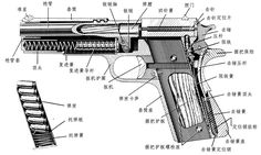 A Chinese cutaway schematic of a Colt 1911A pistol