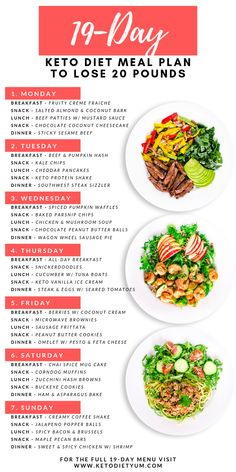 This Keto Diet Plan explains the Keto Diet for beginners and has a Keto Diet Menu, Keto Diet Recipes, Keto Foods, Meal Plans, and Snacks to lose weight. Ketogenic Diet Meal Plan, Ketogenic Diet For Beginners, Diet Meal Plans, Ketogenic Recipes, Diet Recipes, Beginners Diet, Diet Tips, Diet Ideas, No Carb Meal Plan