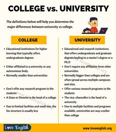 College vs University Learn English For Free, Learn English Grammar, English Vocabulary Words, Teaching English, Commonly Confused Words, Graduate Degree, Going To University, Higher Learning, College