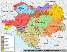 Ethnic groups of Austria-hungary