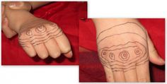 Topographic Map Activities- Put a rubber glove on students before they draw so…