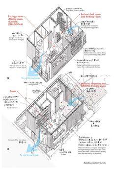 Galería - Casa Caja de Madera / suzuki architects - 16