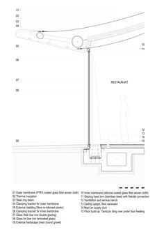 524968f3e8e44e67bf0002ef_the-serpentine-sackler-gallery-zaha-hadid-architects_details_02.png (2000×2830)