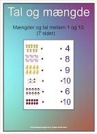 Forindskolingen Adhd, Periodic Table, Periodic Table Chart, Periotic Table