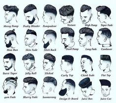 Black Men Haircuts Styles Chart Pictures On Types Of Beardustaches Mens Hairstyles