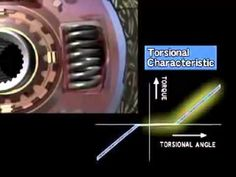 3D movie - how a car engine works - YouTube