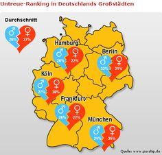 Can In Deutschland Fremdgehen YouTube