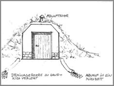 Root Cellar, Renaissance, Outdoor Living, Sweet, Google, Diy, Horticulture, Earth, Farm Cottage