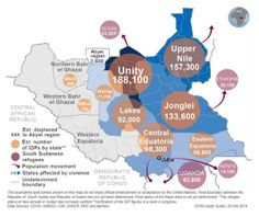 Nearly 900,000 people displaced by #SouthSudan's crisis in just under 2  months.