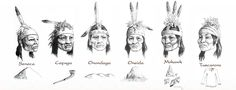 Image detail for -The Six Nations Indian Museum: Mohawk Oneida Onondaga Cayuga Seneca ...