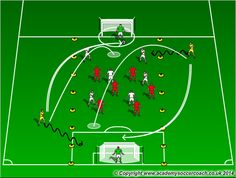Crossing and Finishing Practices Soccer Season, Football Drills, Workout Exercises, Soccer Drills, Soccer Workouts