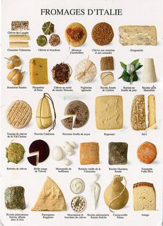 Fromages D'italie #infografía