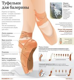 """Pointes (french """"pointe"""" - tip) is a toe dance, a basic element of women's classical ballet. The special shoes worn during the dance go by the same na by alta Art Ballet, Ballet Dancers, Tulsa Ballet, Dancers Feet, Pointe Shoes, Ballet Shoes, Dance Shoes, Ballet Feet, Toe Shoes"""