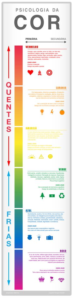 inforgráfico psicologia da cor - em português.                                                                                                                                                      Mais Web Design, Graphic Design, Color Psychology, Color Studies, Color Theory, True Colors, Digital Marketing, Architecture Design, Decoration