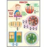 Fracţii/ Unităţii de măsură pentru timp Math, Frame, Home Decor, Picture Frame, Decoration Home, Room Decor, Math Resources, Frames, Home Interior Design