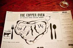 The Copper Oven