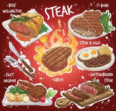 Organic Beef, Pastured Beef, Tri-Tip, Bavette, Paleron. It's time to go to steak school. Menue Design, Food Design, Real Food Recipes, Cooking Recipes, Yummy Food, Cute Food Art, Cute Food Drawings, Food Sketch, Food Painting