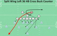 Split Wing Left 36 HB Cross Buck Counter Youth Football Play