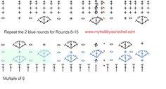 Crochet Hat Lacy Shell Stitch - Free Charted Pattern by Kinga E.