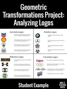 Transformations - Logo Project   Mrs. E Teaches Math   Bloglovin'