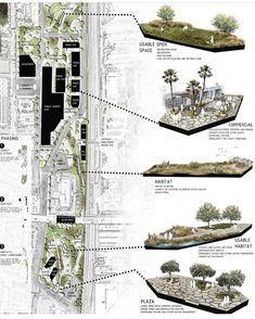 19 ideas landscape architecture presentation layout design for 2019 - . - 19 ideas landscape architecture presentation layout design for 2019 – - Landscape Architecture Drawing, Landscape Design Plans, Architecture Panel, Architecture Graphics, Urban Landscape, Architecture Diagrams, Architecture Portfolio, Architecture Layout, Landscape Structure