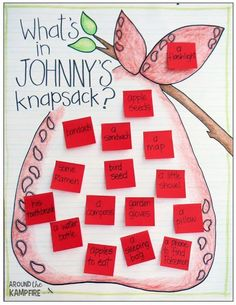 Fall Johnny Appleseed activities and knapsack writing craft centered around this class anchor chart. I did this lesson with Kindergarten and first graders this year and their responses were priceless!  Stop by this post to see all the different things we did with this and see our knapsack booklets, too!