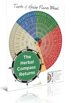 How to choose the right herb for the right person with confidence (without ever getting lost). Get access to our FREE video training, which includes the Taste of Herbs Flavor Wheel, Worksheets to help you discover YOUR personal energetics, and a recipe card to use as a quick reference on how to experience the energetics of an amazing kitchen herb. John also has a confession to make...