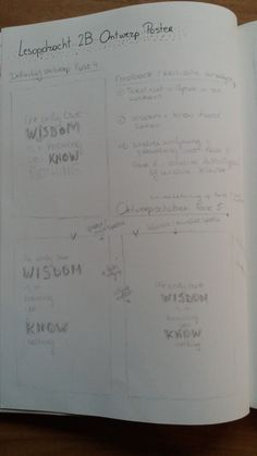 fase 5 - schetsen varianten