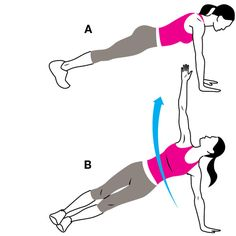 Flat Belly Fast—No Crunches! Four moves that guarantee you'll get abs in six weeksGet into a pushup position (a). Shift your weight to your left hand and rotate your body, raising your right arm into the air so that your arms and torso form a T (b). Hold for one or two seconds, then return to start. That's one rep.  Do two sets of each move (eight to 10 reps per side) three days a week to streamline your silhouette fast.
