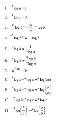 Sifat Logaritma, Bukti, Contoh Soal dan Penyelesaiannya - New Site Life Hacks For School, School Study Tips, Log Rules, Math Formula Chart, Math Tutorials, Maths Tricks, Algebra Formulas, Math Cheat Sheet, College Tips