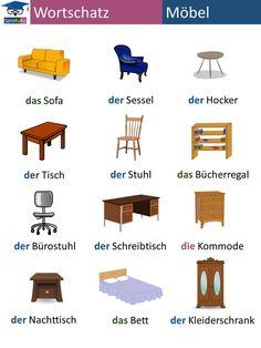 Fallen Euch noch mehr Möbelstücke ein? Quelle der Illustrationen: (c) Pixabay Ähnliche Beiträge