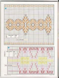Possible new pattern? Swedish Embroidery, Types Of Embroidery, Embroidery Patterns, Hand Embroidery, Broderie Bargello, Huck Towels, Swedish Weaving Patterns, Cat Cross Stitches, Monks Cloth