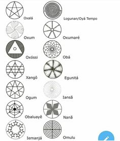 Oya Orisha, Skinhead Tattoos, Body Art Tattoos, Tatoos, Lord Of The Rings Tattoo, Water Symbol, African Mythology, Native American Spirituality, Yoruba Religion