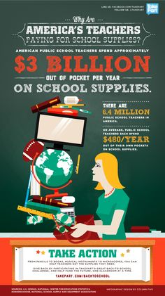 The Shocking Amount America's Teachers Spend on School Supplies: A TakePart Infographic