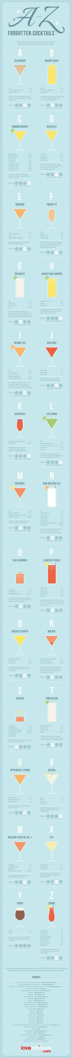 The cocktails of yesteryear were strong, delicious, and all-around classy. NeoMan Studios, a design agency, created an awesome infographic of some of the best retro cocktails that are worth bringing back, from A to Z. They also gave a history of when these drinks were popular and fun facts about each cocktail.