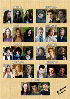 Evolution of Twilight Characters
