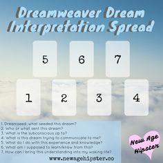 Dreamweaver Dream Interpretation Spread for Tarot and/or Oracle Spread x
